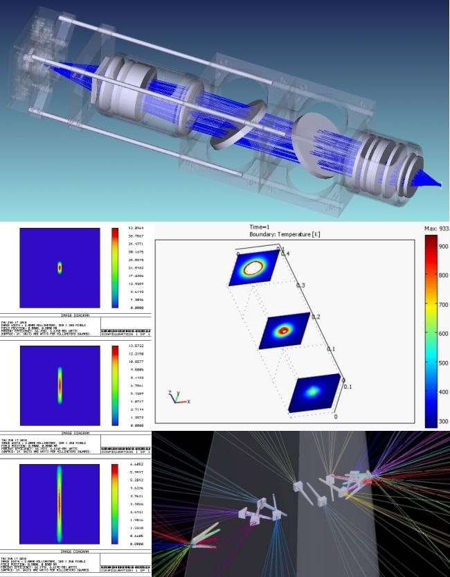 optical design illustrations