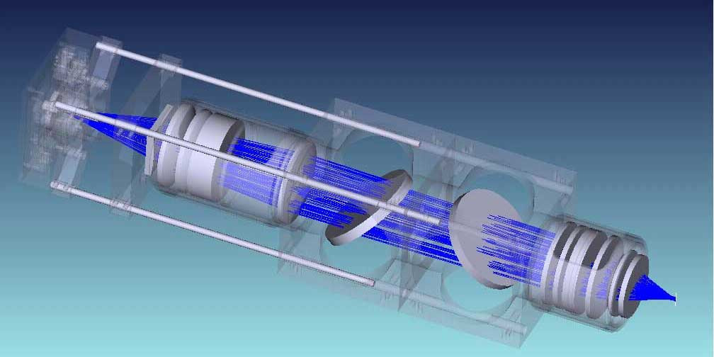 Optical System Design and Simulation
