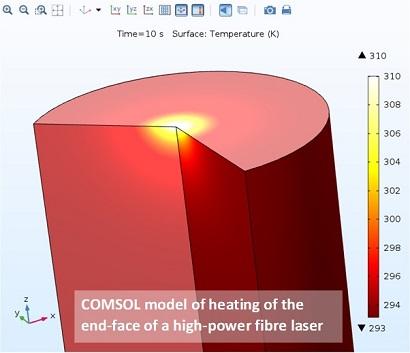 Temperature of fibre face and body